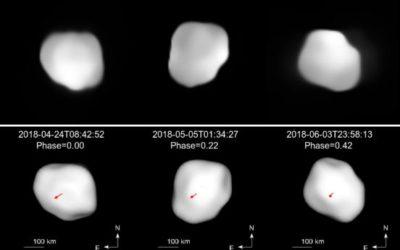 Courbes lumineuses d'astéroïdes: spin, forme 3D, densité