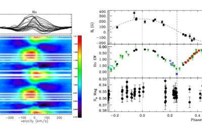 Etude de la variabilité spectroscopique, magnétique et circumstellaire de HD 57682