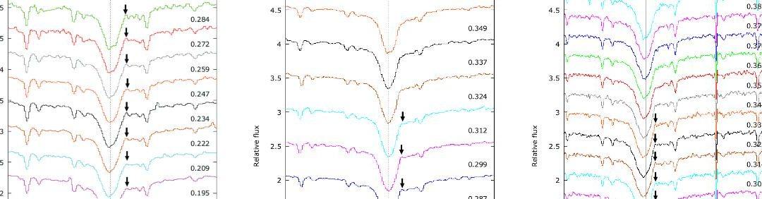Dynamique atmosphérique et ondes de choc dans l'étoile pulsante RR Lyr