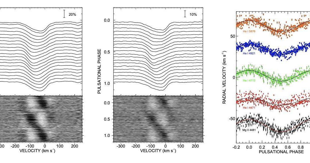 Outburst et propriétés stellaires de l'étoile Be HD 6226